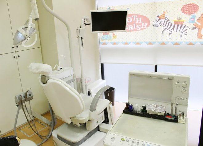 いちむら歯科クリニック
