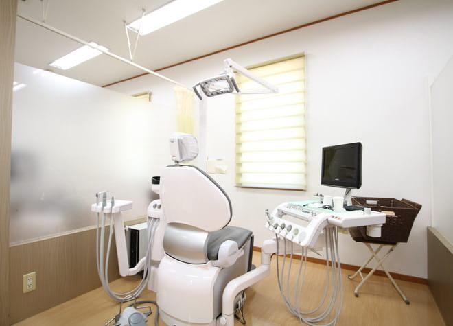すずき歯科クリニック