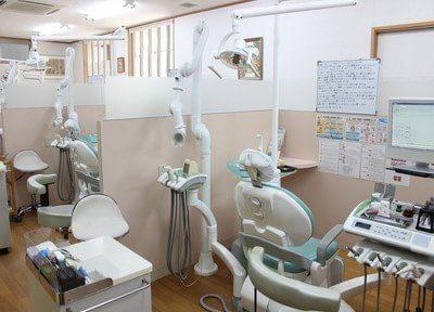 阪田歯科医院5