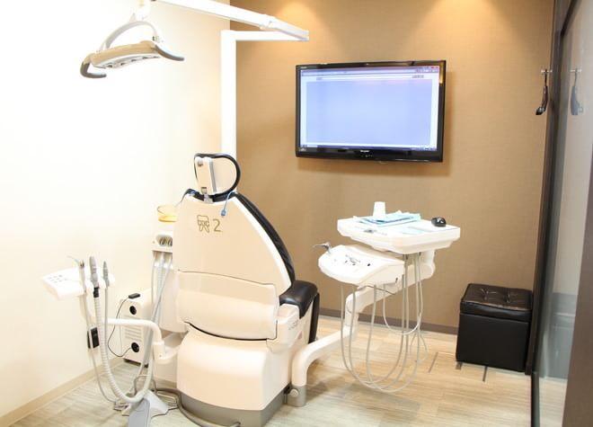 セレオ八王子歯科クリニック