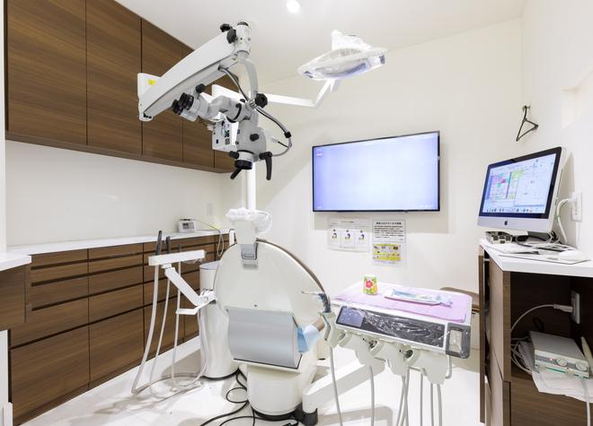 医療法人にいみ歯科医院