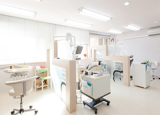 立山歯科医院
