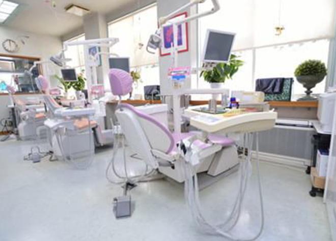 深井歯科医院