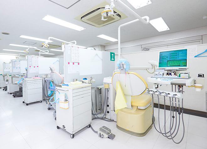 古淵駅前歯科医院