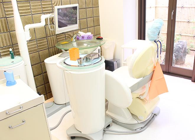 遠矢歯科医院(福井市二の宮)_医院写真6