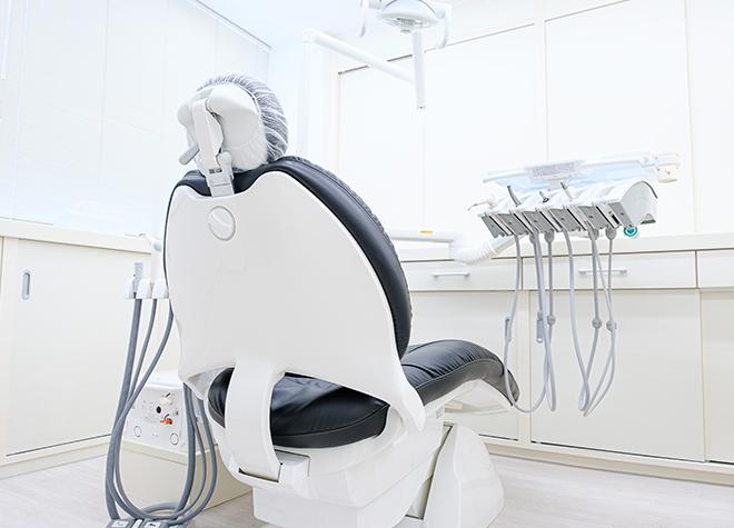 歯科・矯正 しみずクリニック