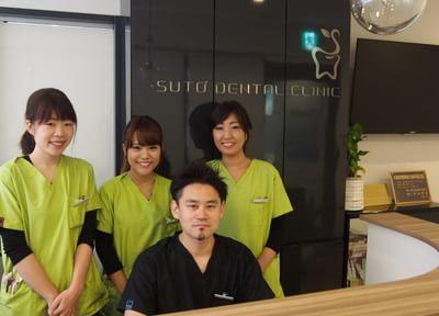 吹田駅(JR)近辺の歯科・歯医者「すとう歯科」