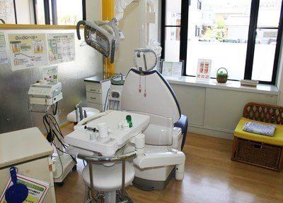 宮崎北歯科医院2