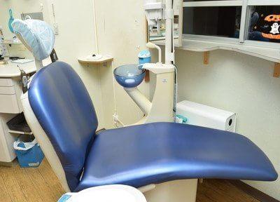 近藤歯科医院3