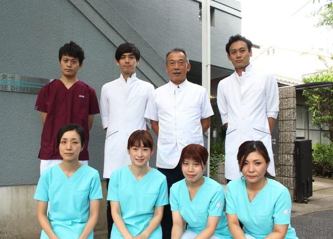 医療法人 岡部歯科医院