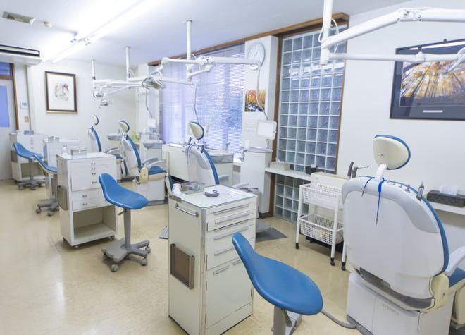 歯科ニイガタクリニック
