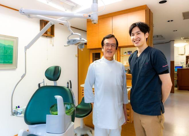 古市歯科医院