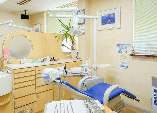 おごし歯科医院の画像
