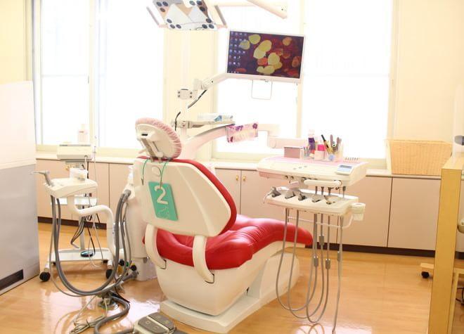 横川矯正歯科5