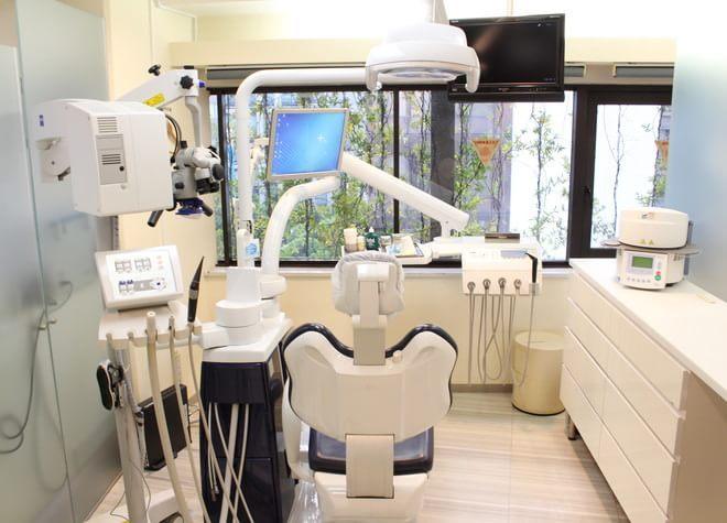 目黒石本歯科クリニックの画像