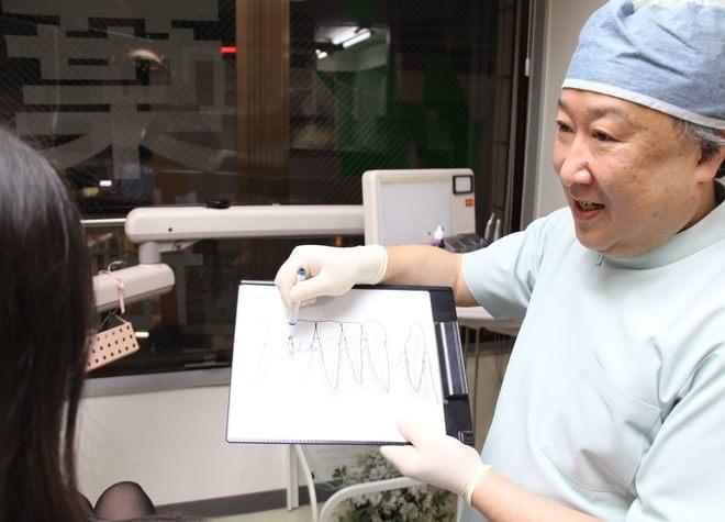 葉山歯科クリニック2