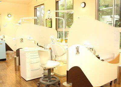 北島歯科医院3