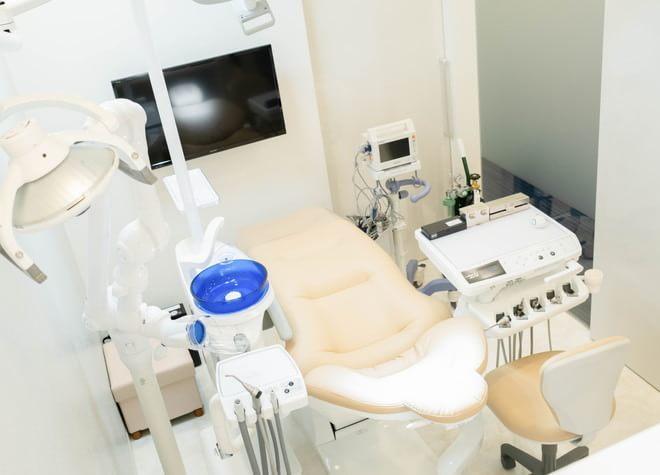 マリポサ歯科クリニックの画像