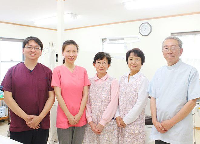 坂口歯科医院(名古屋市)