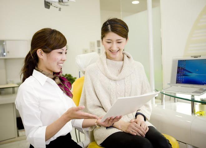 おぎの矯正歯科2