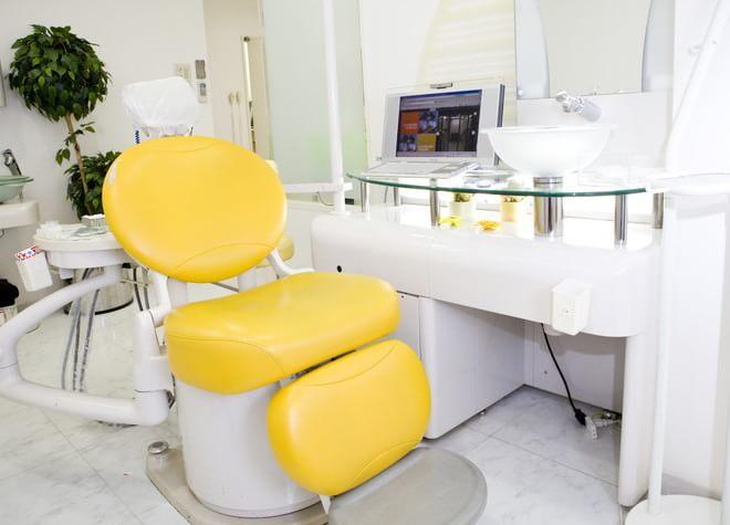 おぎの矯正歯科6