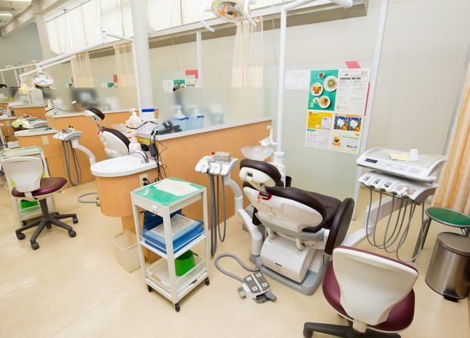 利根歯科診療所