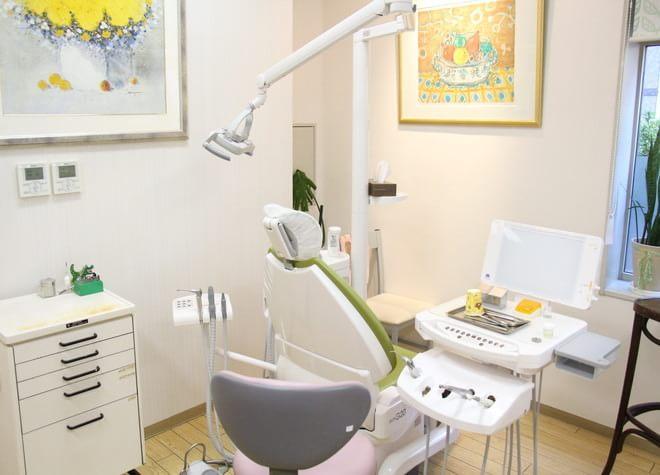 あんどう歯科6