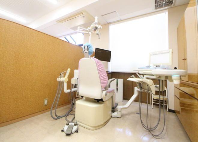 医療法人はやし歯科の画像