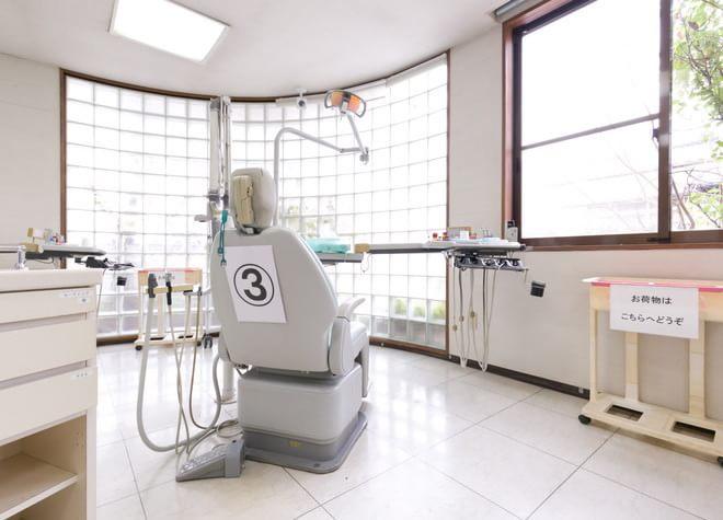 立山歯科医院 西町吉田歯科医院7
