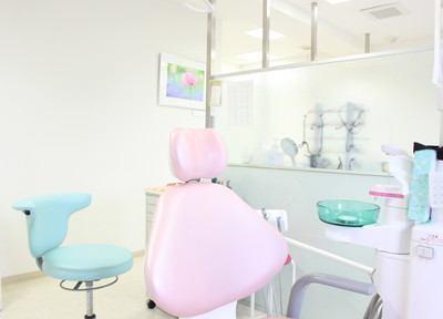 虫歯の原因を追究し、改善します