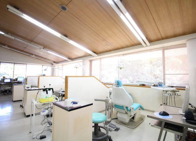 浅井歯科医院の画像