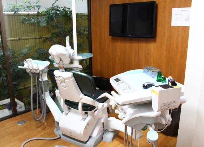 井上歯科診療所4