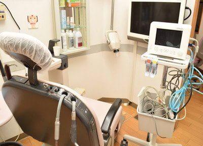 小寺歯科医院7