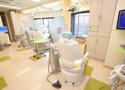 ジュン歯科クリニック2