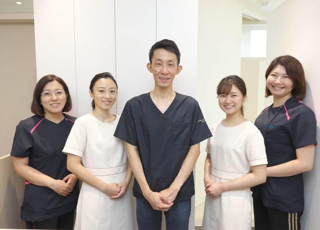 シイバ歯科医院