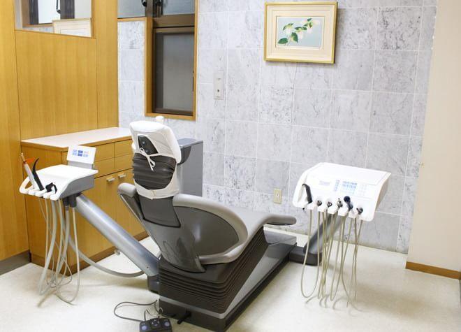 杉山歯科医院の求人情報4