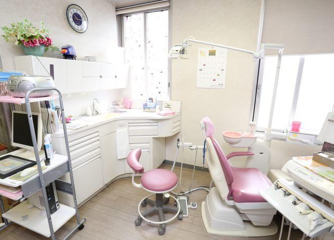 鞍馬口歯科医院2