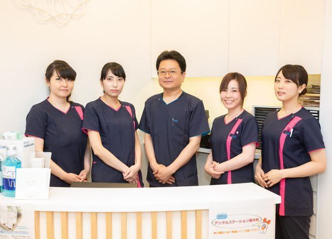 木津歯科 デンタルステーション桜木町