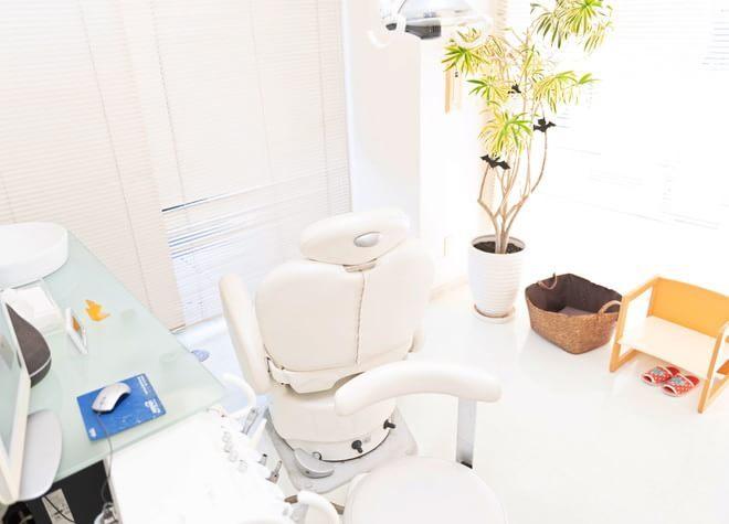 だて歯科クリニック