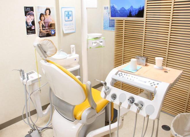 ナミキ歯科医院5