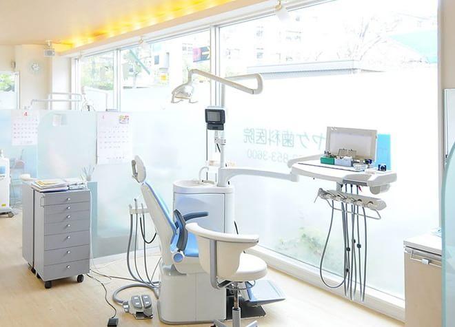 ミヤケ歯科医院5
