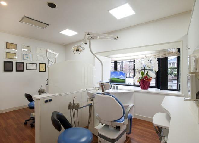 しんぽ歯科医院6