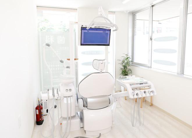 西千葉パプリカ歯科クリニック