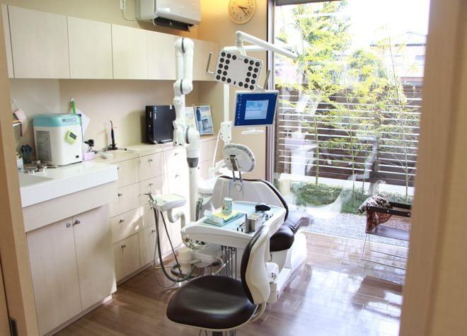 かねこ歯科の画像
