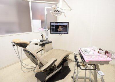 津田歯科医院5