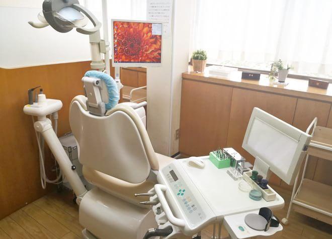 はちや歯科の画像