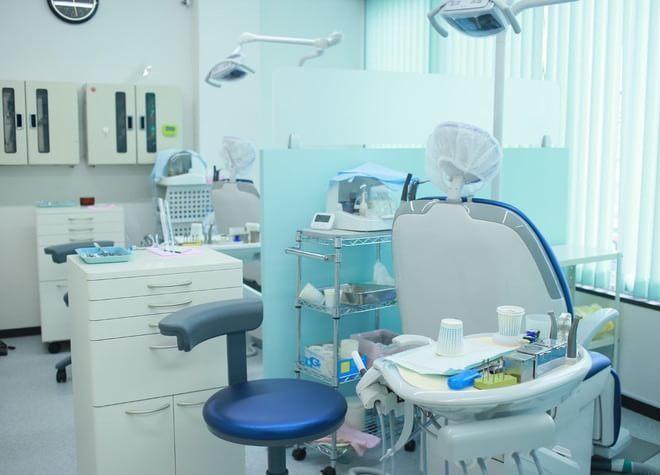 中村歯科の画像