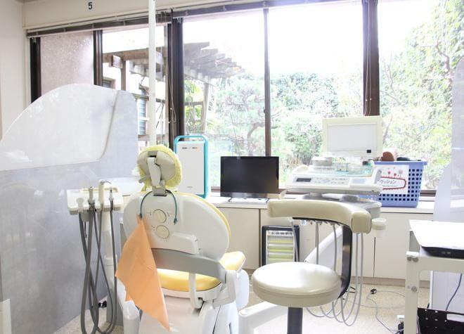 ヤマヂ歯科クリニック5