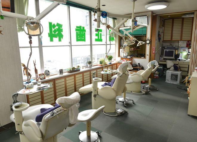 高橋歯科矯正クリニック7