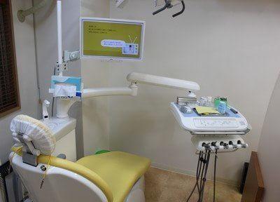 宮の前歯科クリニック6